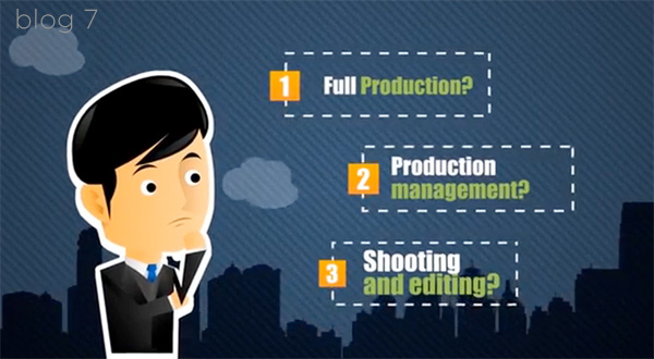 what video production services you need